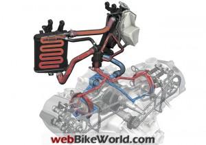 2013-bmw-r1200gs-engine-cooling-system via WebBikeWorld.com